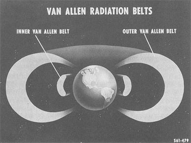 Van Allen Radiation Belts [Credit: NASA]